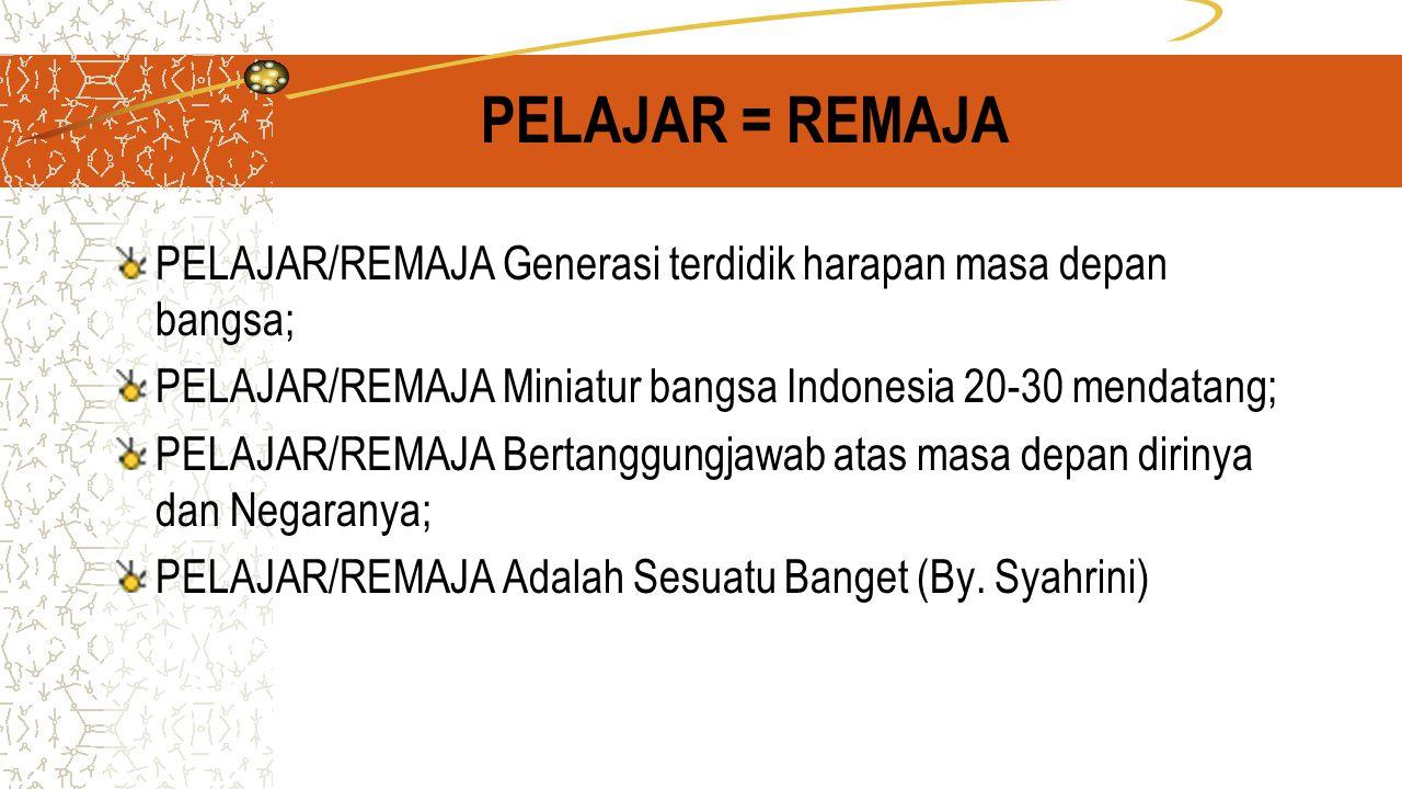 PELAJAR = REMAJA PELAJAR/REMAJA Generasi terdidik harapan masa depan bangsa; PELAJAR/REMAJA Miniatur bangsa Indonesia 20-30 mendatang;