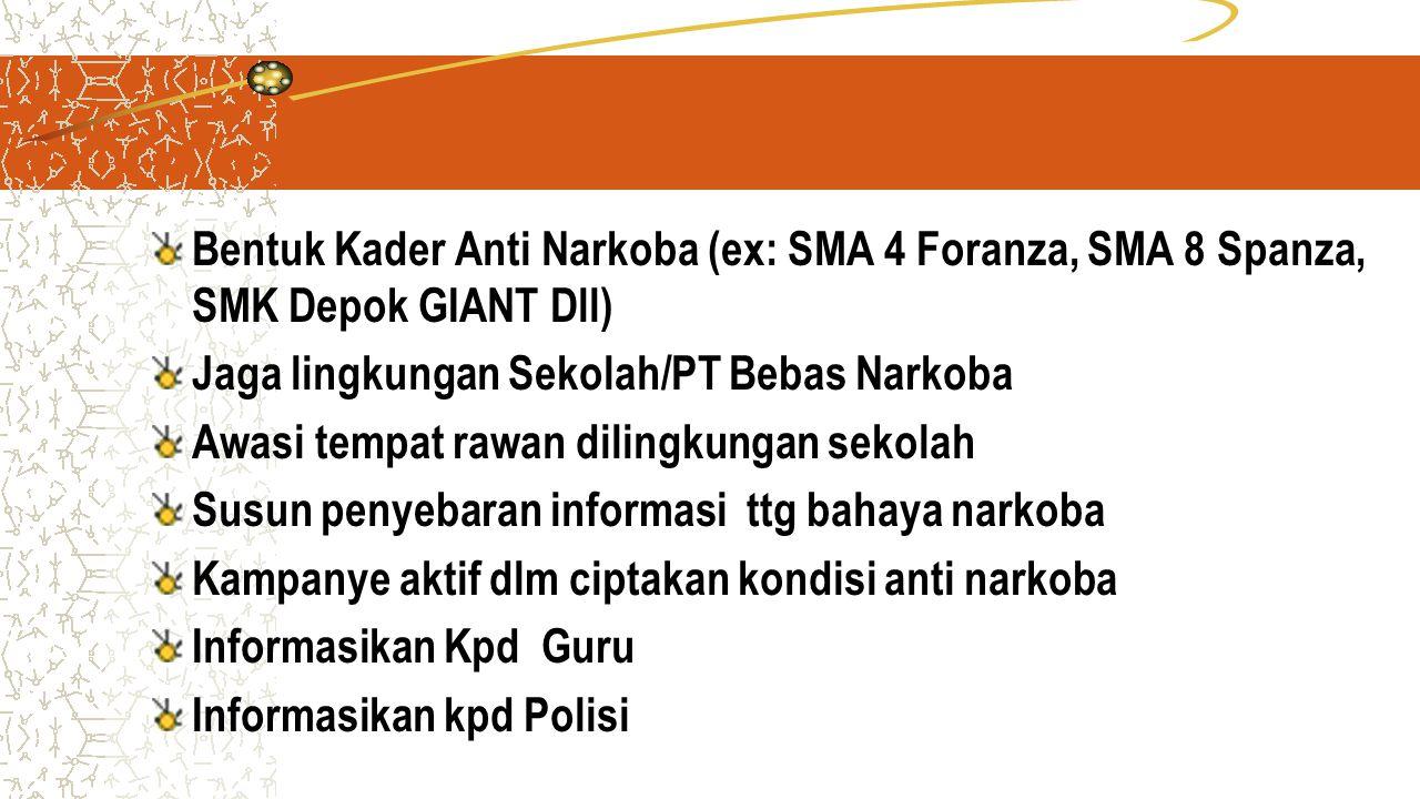 Bentuk Kader Anti Narkoba (ex: SMA 4 Foranza, SMA 8 Spanza, SMK Depok GIANT Dll)