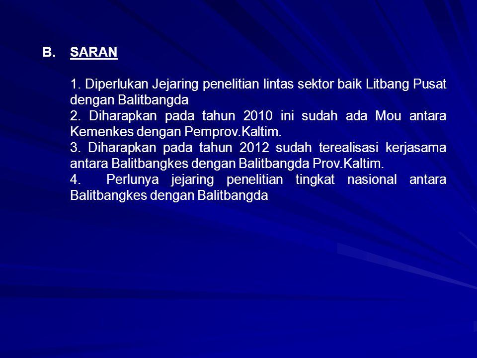 B. SARAN 1. Diperlukan Jejaring penelitian lintas sektor baik Litbang Pusat dengan Balitbangda.