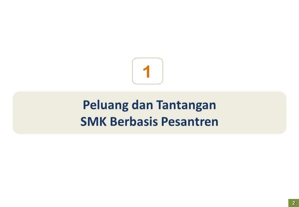 SMK Berbasis Pesantren