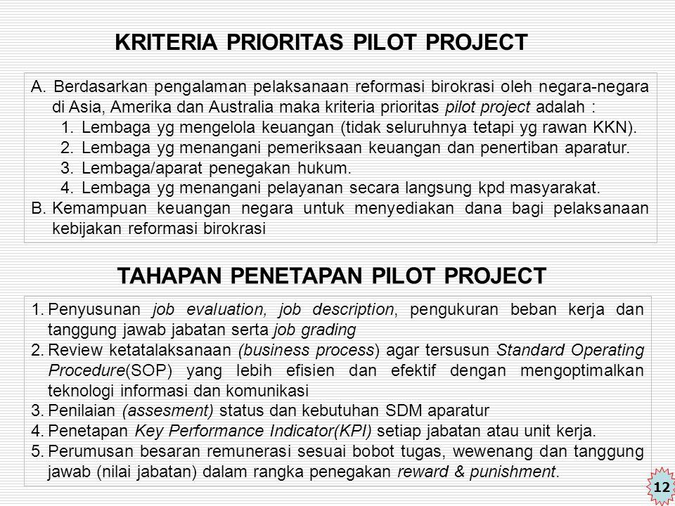 KRITERIA PRIORITAS PILOT PROJECT TAHAPAN PENETAPAN PILOT PROJECT