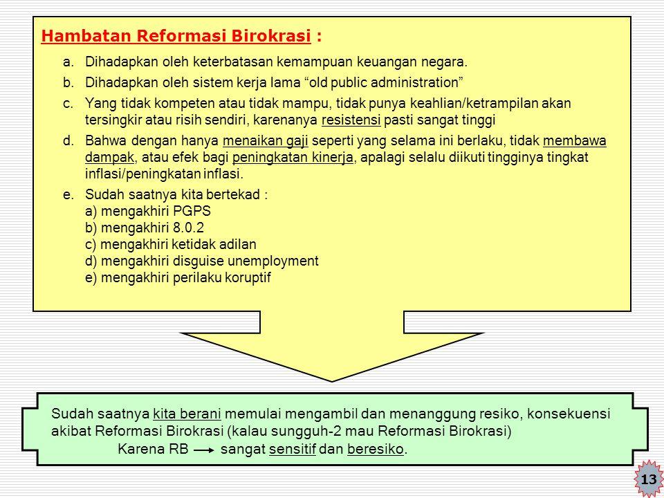 Hambatan Reformasi Birokrasi :