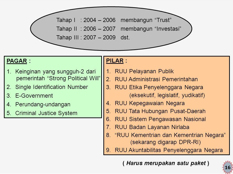 Tahap I : 2004 – 2006 membangun Trust