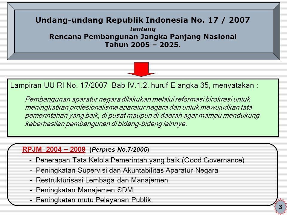 Lampiran UU RI No. 17/2007 Bab IV.1.2, huruf E angka 35, menyatakan :