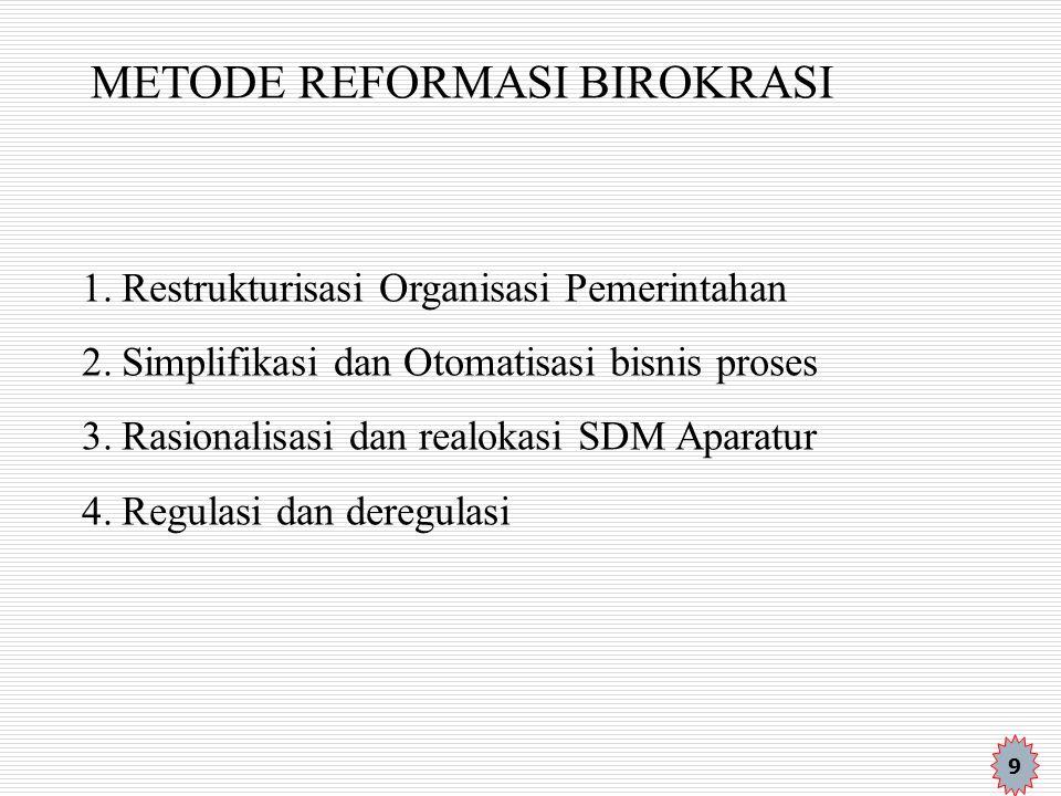 METODE REFORMASI BIROKRASI