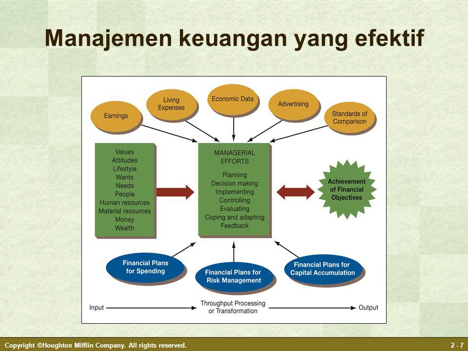 Manajemen keuangan yang efektif