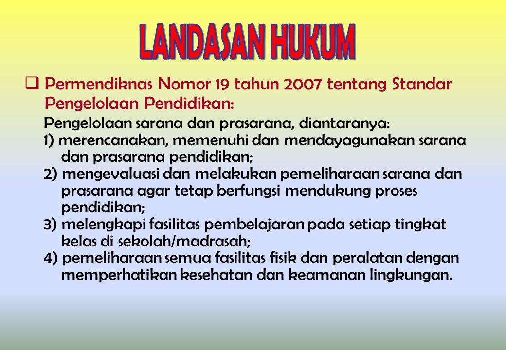 LANDASAN HUKUM Permendiknas Nomor 19 tahun 2007 tentang Standar Pengelolaan Pendidikan: