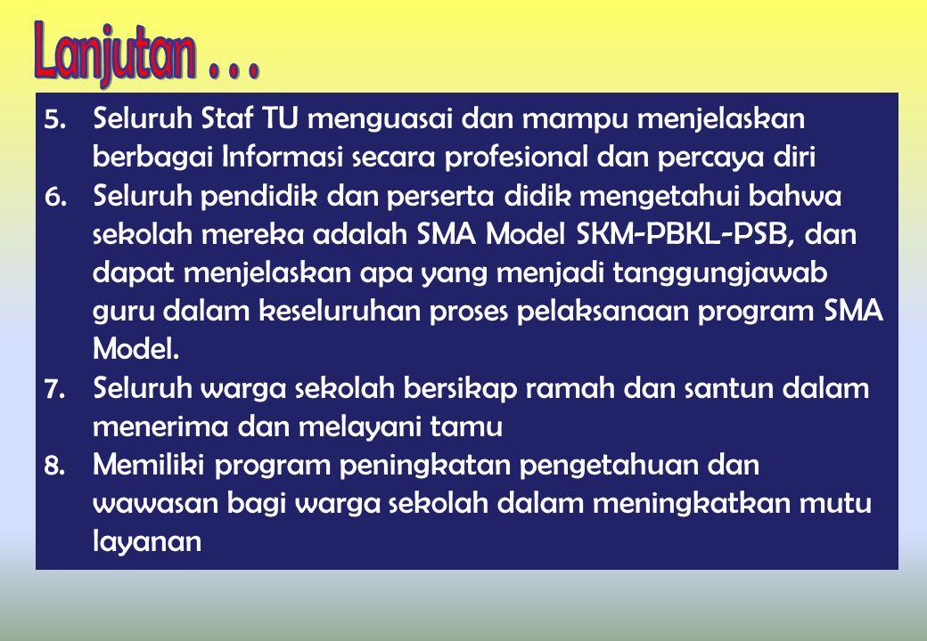Lanjutan . . . 5. Seluruh Staf TU menguasai dan mampu menjelaskan berbagai Informasi secara profesional dan percaya diri.