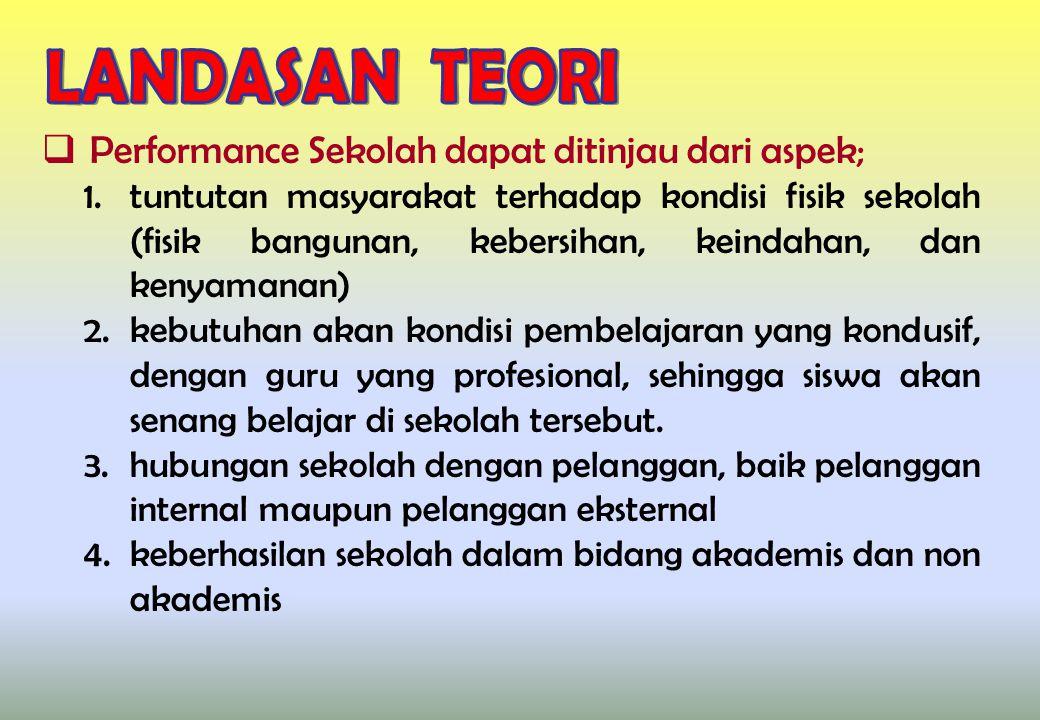 Performance Sekolah dapat ditinjau dari aspek;
