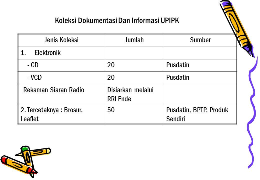 Koleksi Dokumentasi Dan Informasi UPIPK