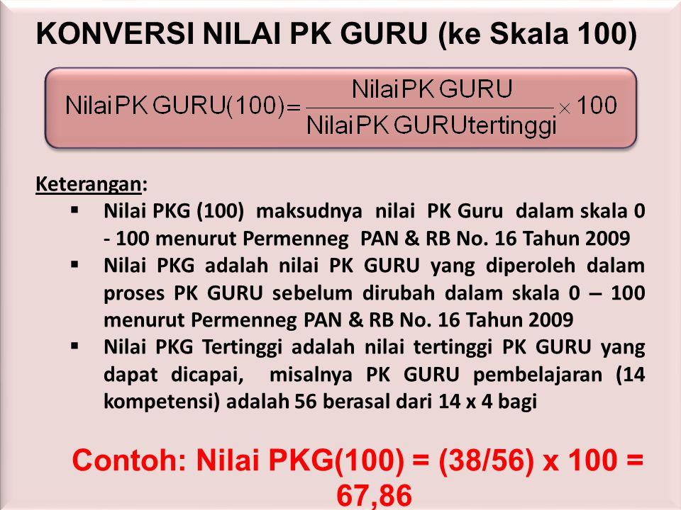 Contoh: Nilai PKG(100) = (38/56) x 100 = 67,86