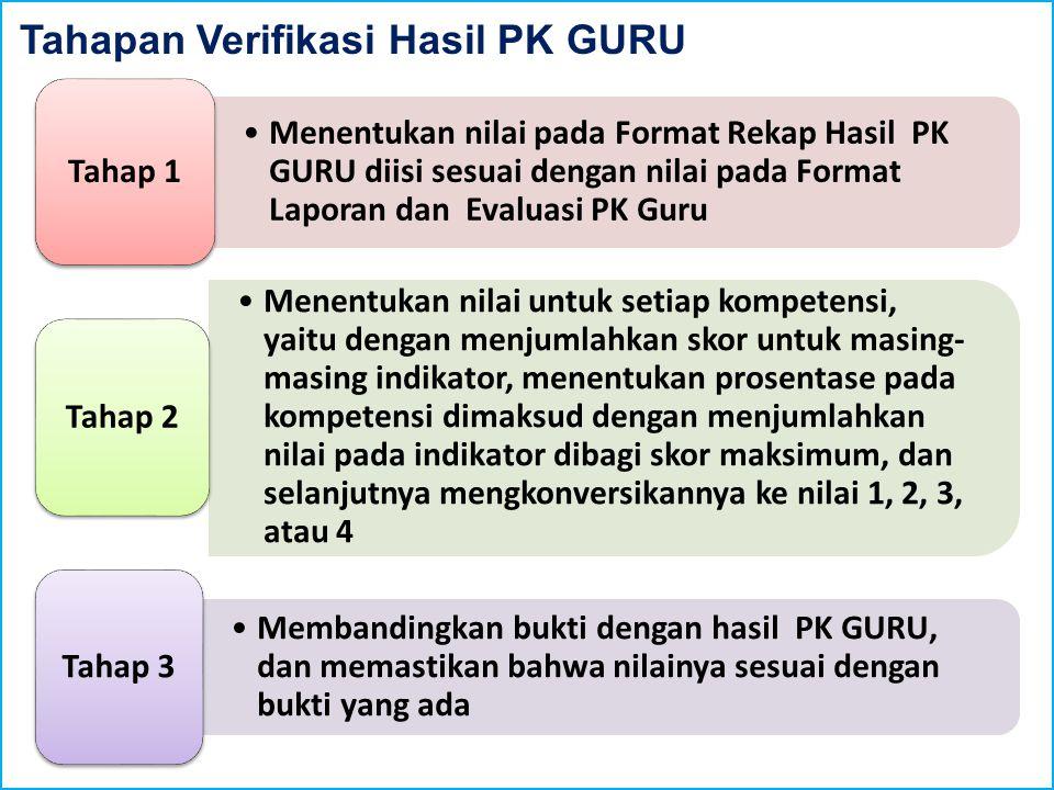 Tahapan Verifikasi Hasil PK GURU