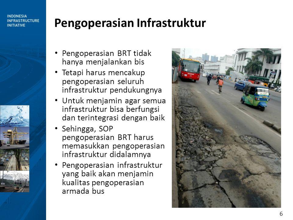 Pengoperasian Infrastruktur