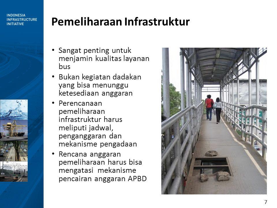 Pemeliharaan Infrastruktur