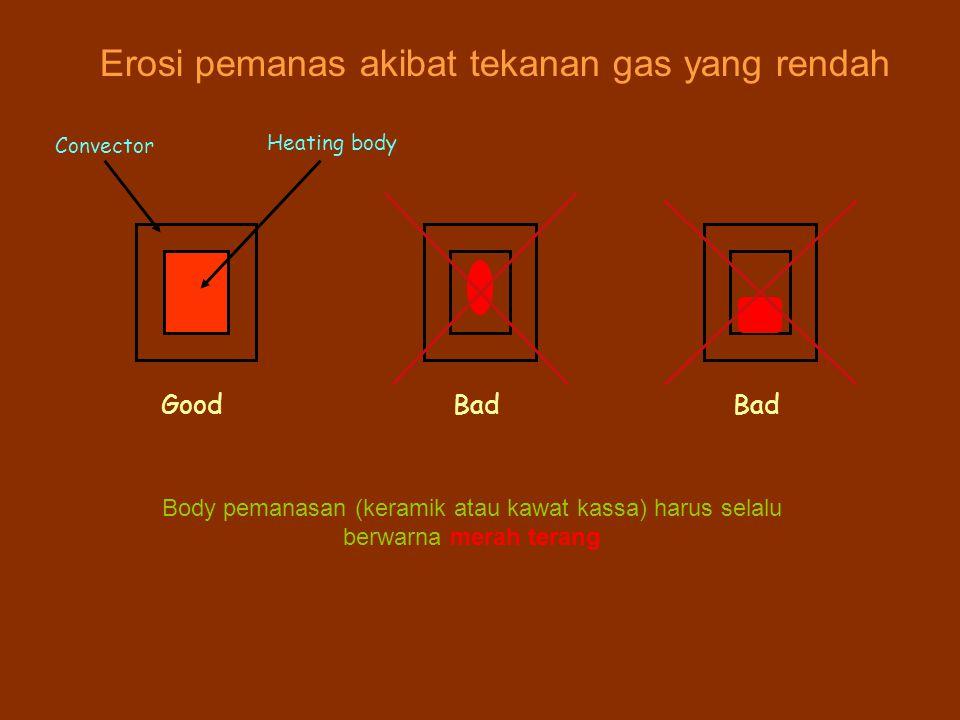 Erosi pemanas akibat tekanan gas yang rendah
