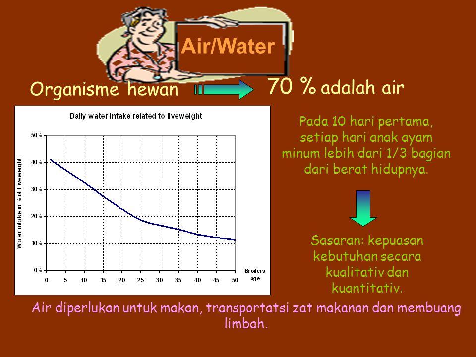 Air/Water 70 % adalah air Organisme hewan Pada 10 hari pertama,