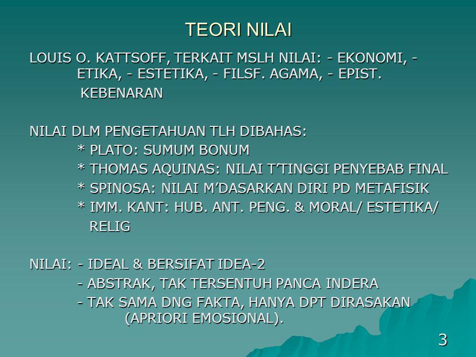 TEORI NILAI LOUIS O. KATTSOFF, TERKAIT MSLH NILAI: - EKONOMI, - ETIKA, - ESTETIKA, - FILSF. AGAMA, - EPIST.