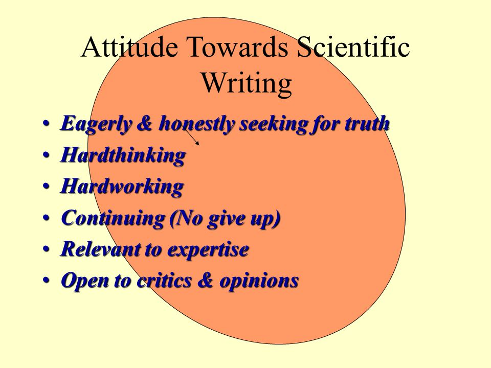 Attitude Towards Scientific Writing