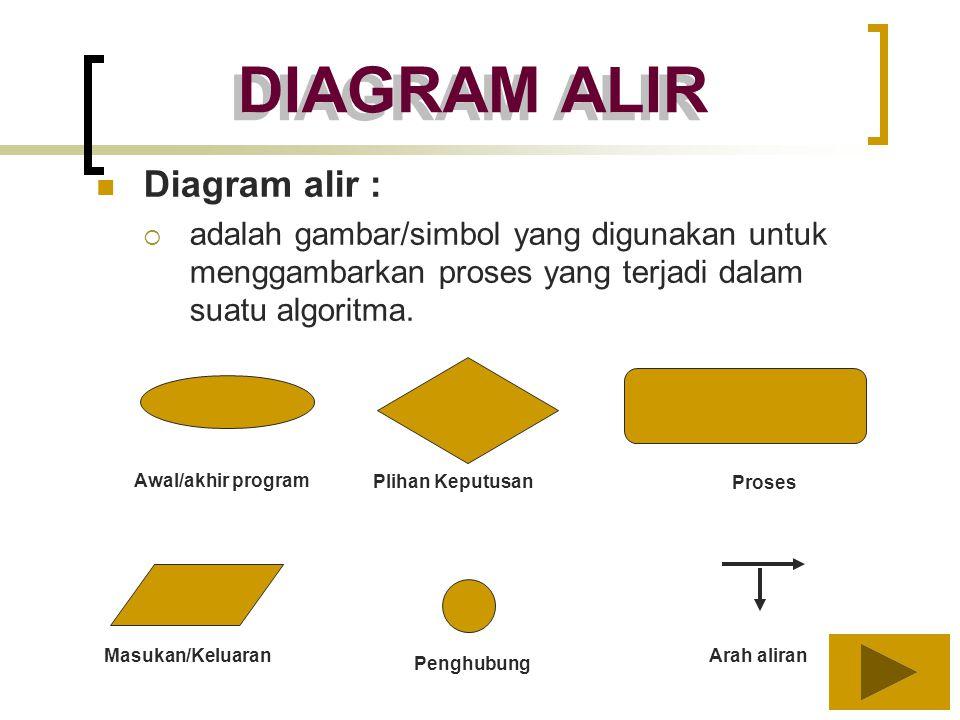 DIAGRAM ALIR Diagram alir :