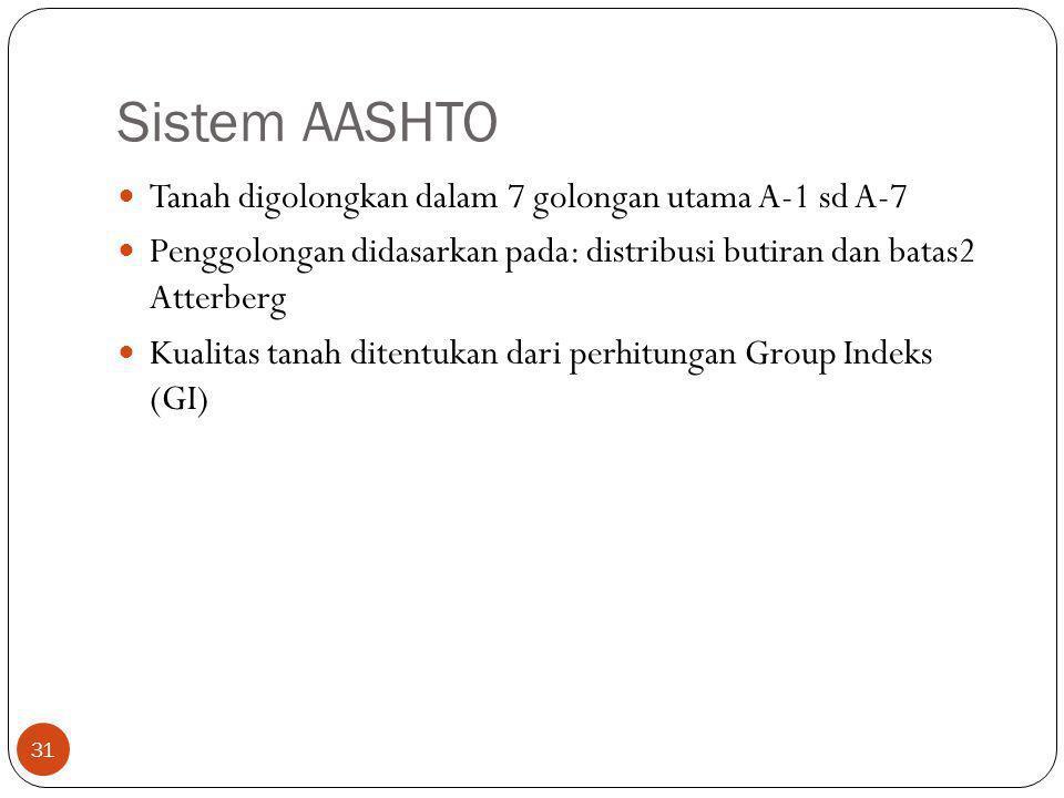 Sistem AASHTO Tanah digolongkan dalam 7 golongan utama A-1 sd A-7