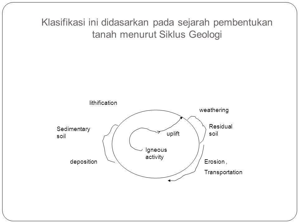Klasifikasi ini didasarkan pada sejarah pembentukan tanah menurut Siklus Geologi