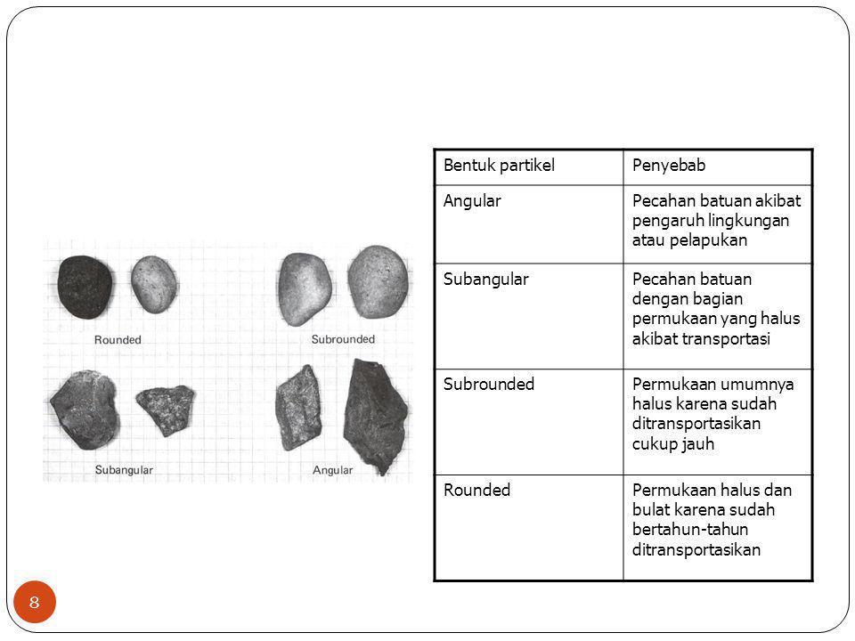 Bentuk partikel Penyebab. Angular. Pecahan batuan akibat pengaruh lingkungan atau pelapukan. Subangular.