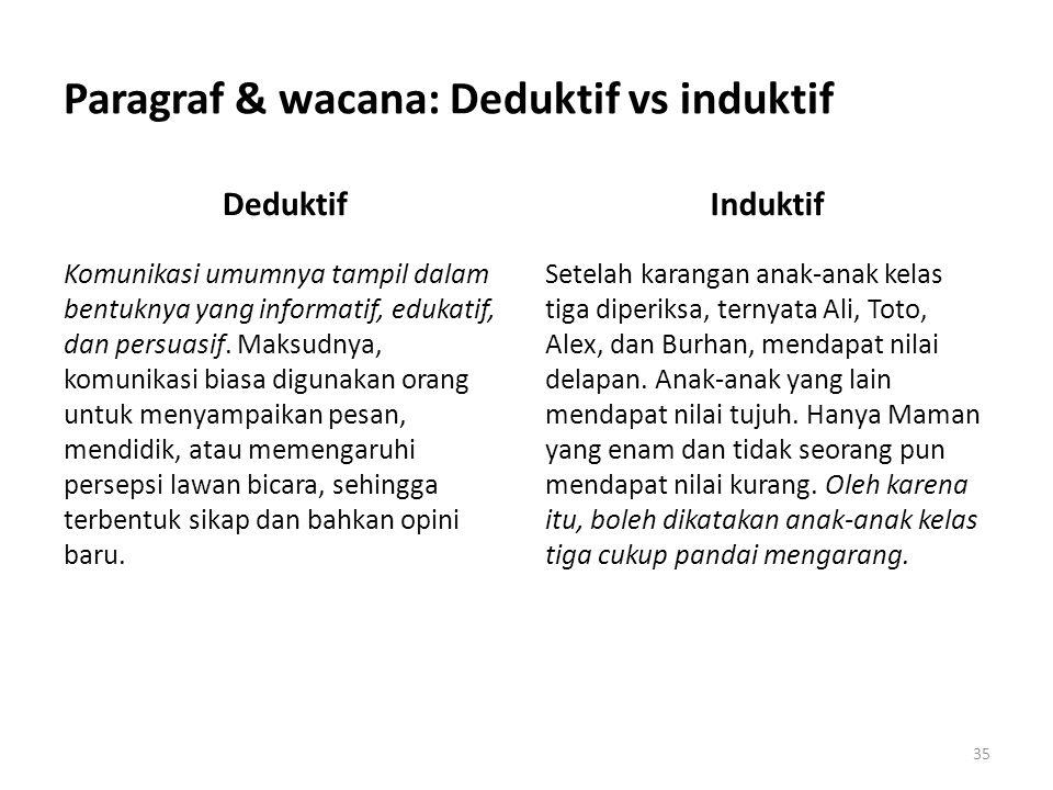 Paragraf & wacana: Deduktif vs induktif