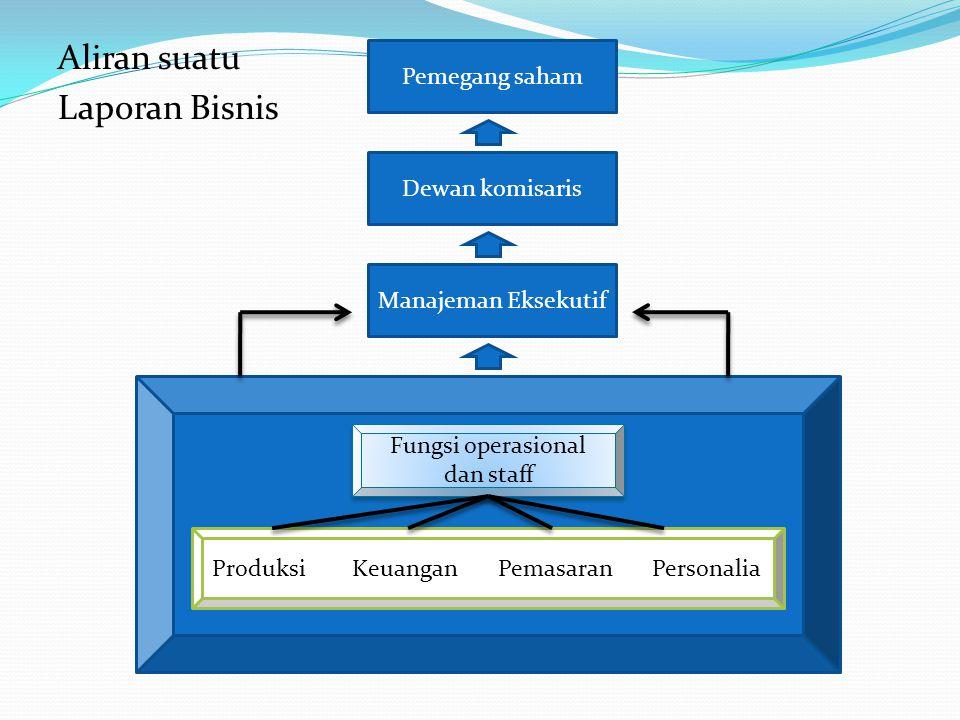 Fungsi operasional dan staff