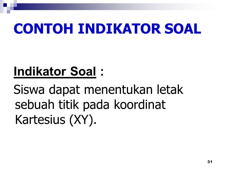 CONTOH INDIKATOR SOAL Indikator Soal :