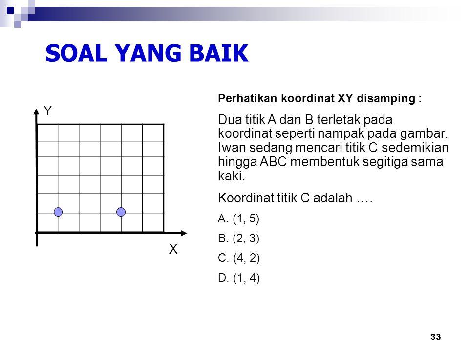 SOAL YANG BAIK Perhatikan koordinat XY disamping :
