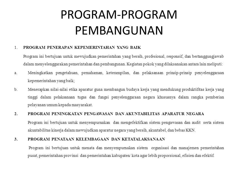 PROGRAM-PROGRAM PEMBANGUNAN