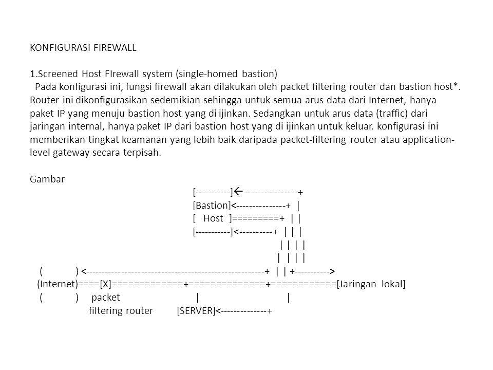 KONFIGURASI FIREWALL 1.Screened Host FIrewall system (single-homed bastion) Pada konfigurasi ini, fungsi firewall akan dilakukan oleh packet filtering router dan bastion host*.