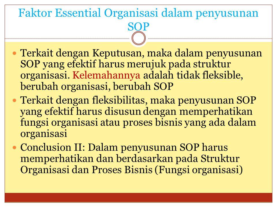 Faktor Essential Organisasi dalam penyusunan SOP