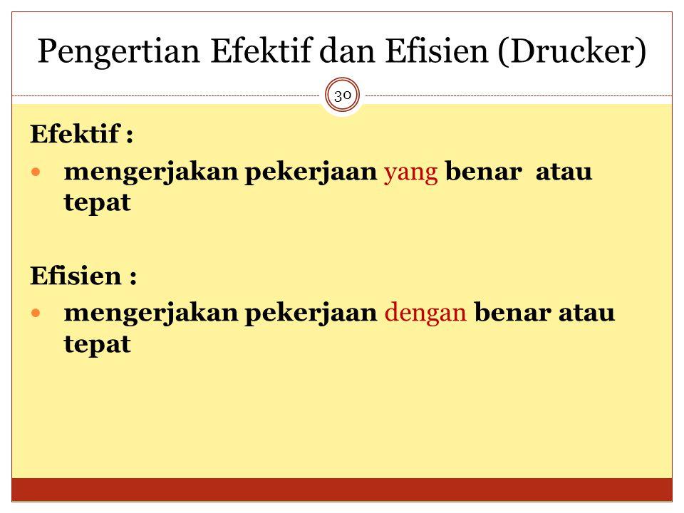 Pengertian Efektif dan Efisien (Drucker)