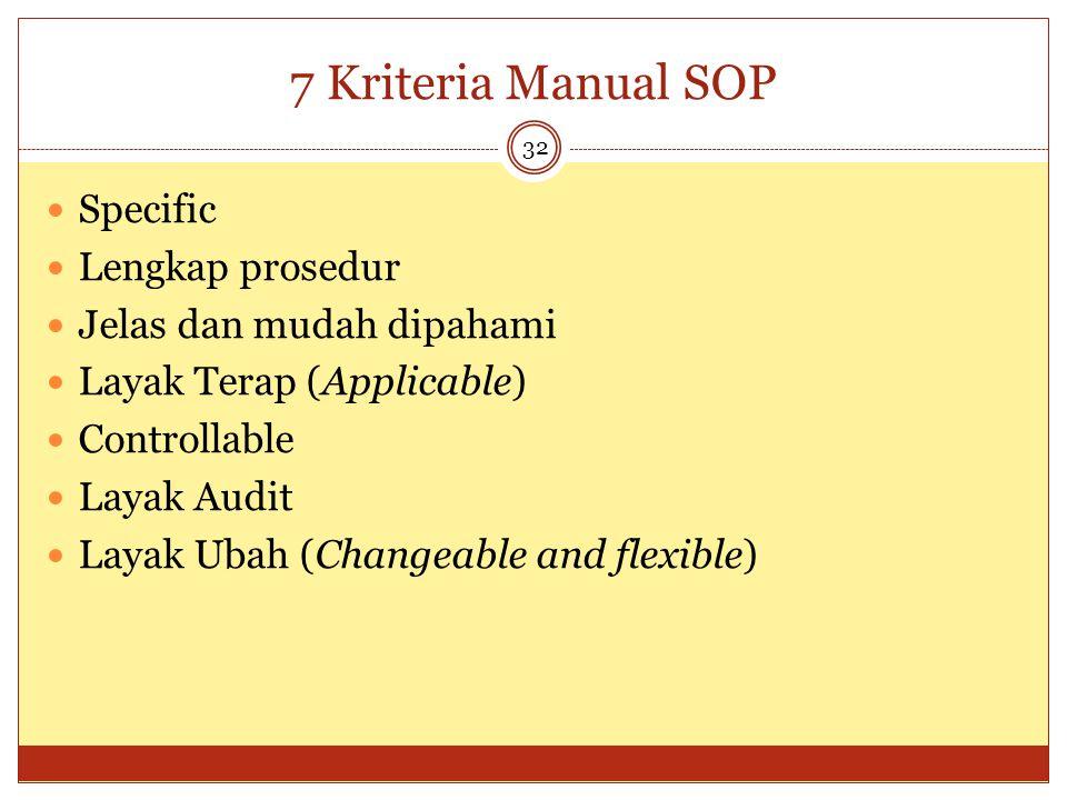 7 Kriteria Manual SOP Specific Lengkap prosedur