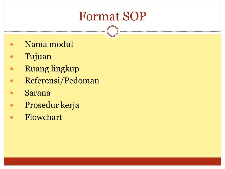 Format SOP Nama modul Tujuan Ruang lingkup Referensi/Pedoman Sarana