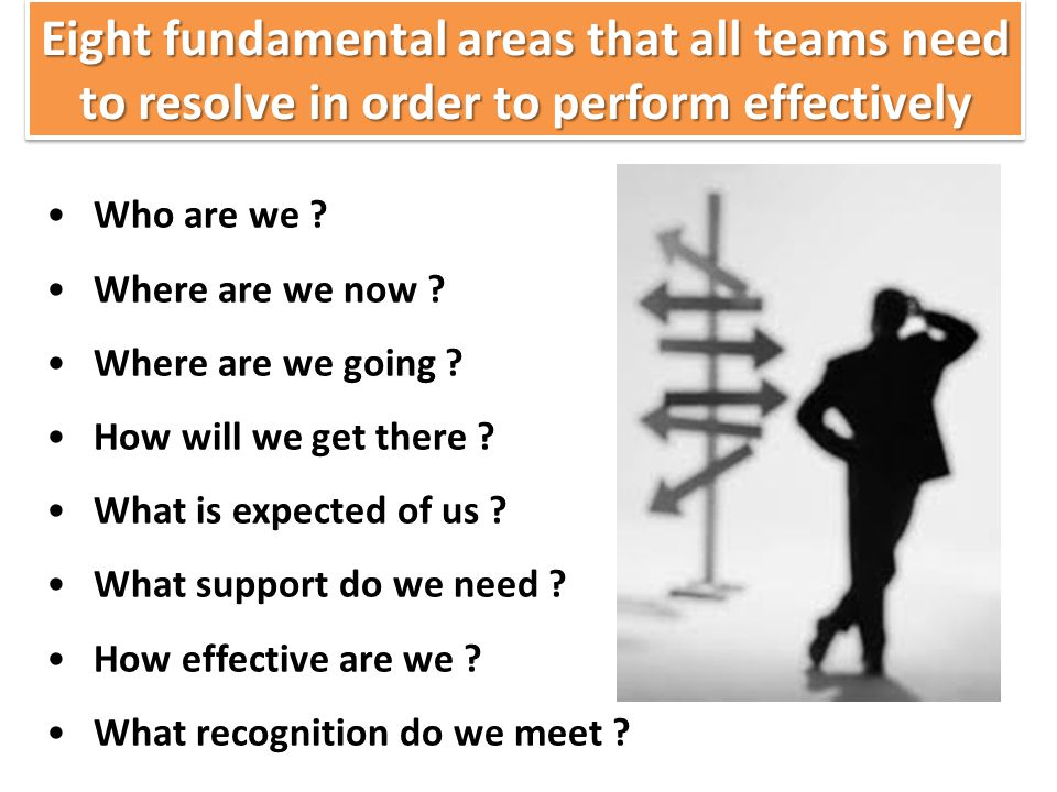 Eight fundamental areas that all teams need to resolve in order to perform effectively