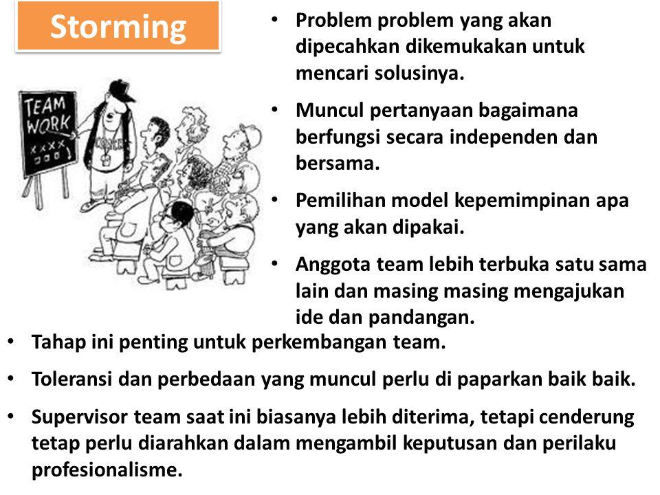 Storming Problem problem yang akan dipecahkan dikemukakan untuk mencari solusinya.