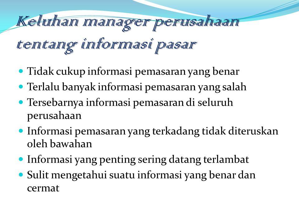 Keluhan manager perusahaan tentang informasi pasar