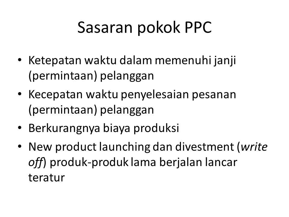 Sasaran pokok PPC Ketepatan waktu dalam memenuhi janji (permintaan) pelanggan. Kecepatan waktu penyelesaian pesanan (permintaan) pelanggan.