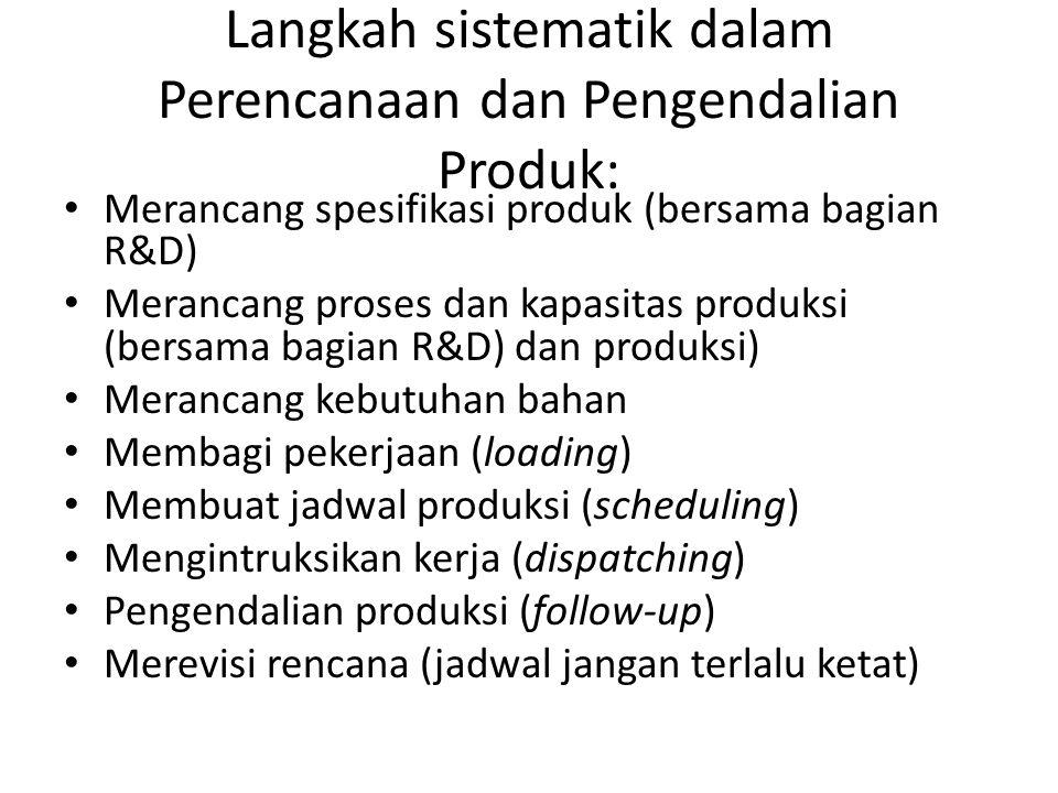 Langkah sistematik dalam Perencanaan dan Pengendalian Produk:
