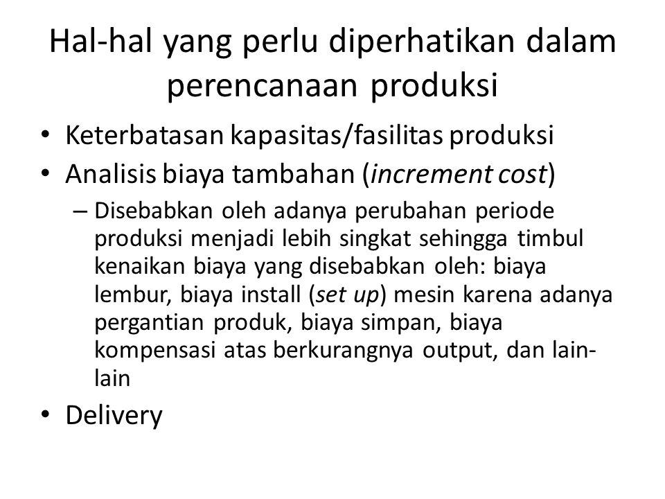 Hal-hal yang perlu diperhatikan dalam perencanaan produksi