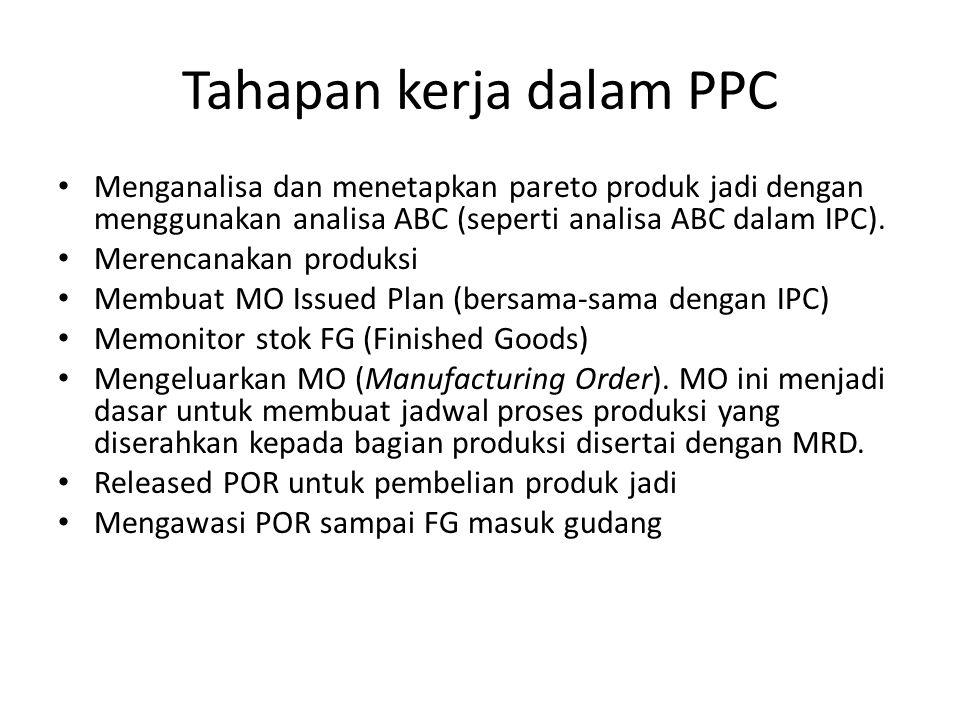 Tahapan kerja dalam PPC