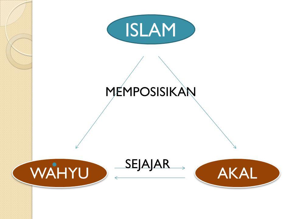 ISLAM MEMPOSISIKAN SEJAJAR WAHYU AKAL