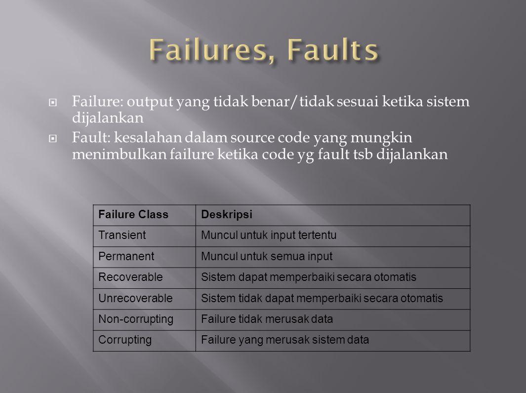 Failures, Faults Failure: output yang tidak benar/tidak sesuai ketika sistem dijalankan.