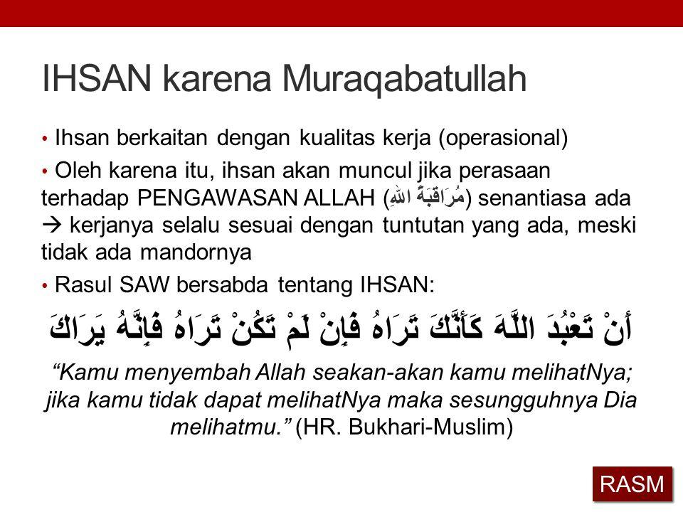 IHSAN karena Muraqabatullah