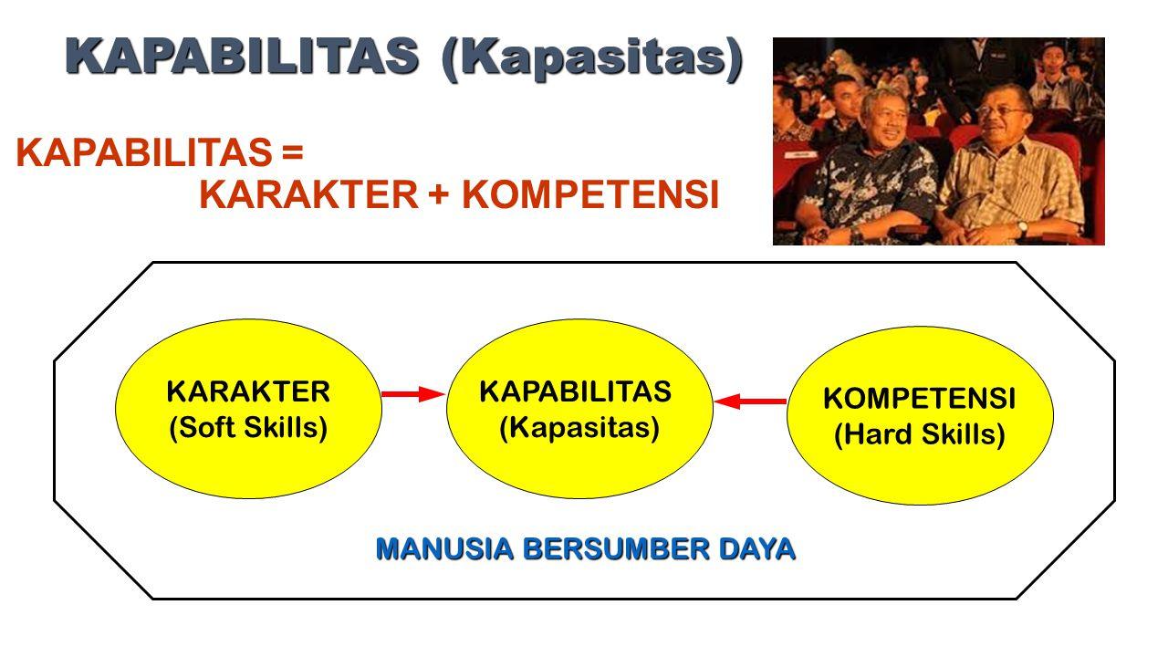 KAPABILITAS = KARAKTER + KOMPETENSI