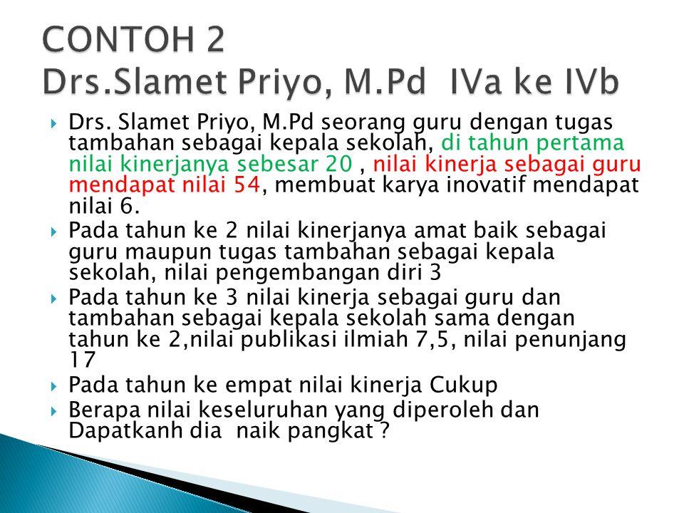 CONTOH 2 Drs.Slamet Priyo, M.Pd IVa ke IVb