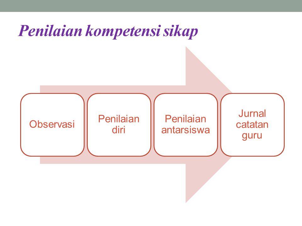 Penilaian kompetensi sikap