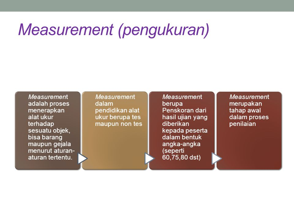 Measurement (pengukuran)